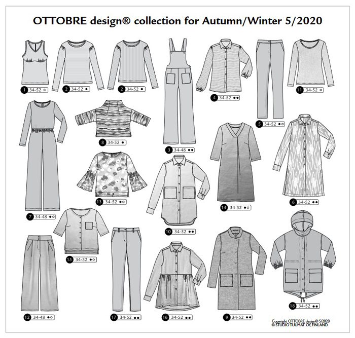 Ottobre Design – Woman Nr.5 / 2020