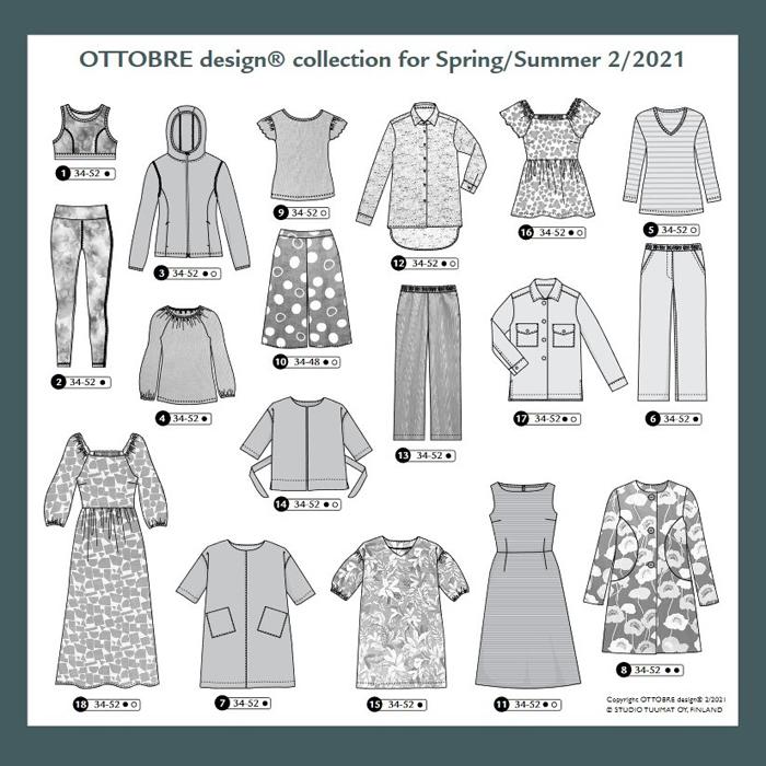 Ottobre Design – Woman Nr.2 / 2021