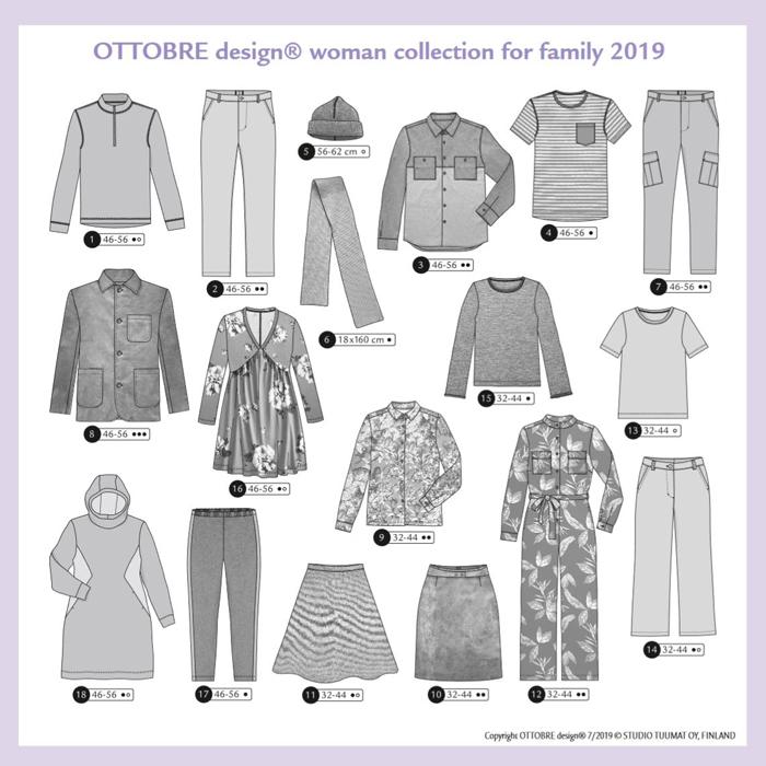 Ottobre Design – Family Nr.7 / 2019